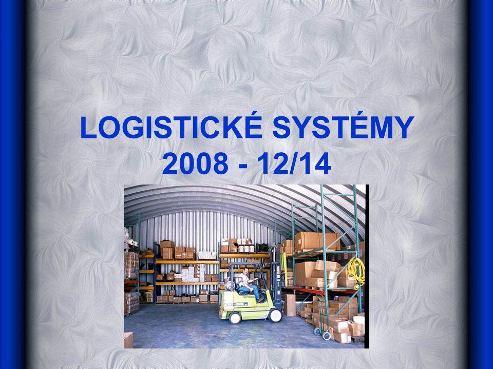Osnova přednášky Zásobovací logistika  Model pevného bodu  Model pevného intervalu  Pojistné zásoby