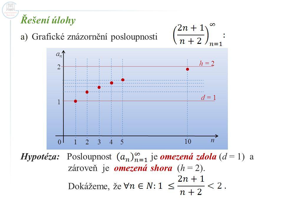 Řešení úlohy a)Grafické znázornění posloupnosti Hypotéza: Posloupnost je omezená zdola (d = 1) a zároveň je omezená shora (h = 2).
