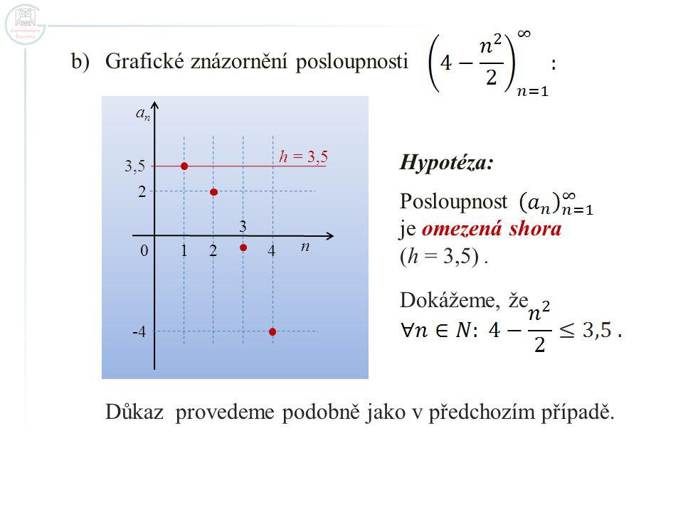 b)Grafické znázornění posloupnosti Hypotéza: Posloupnost je omezená shora (h = 3,5).
