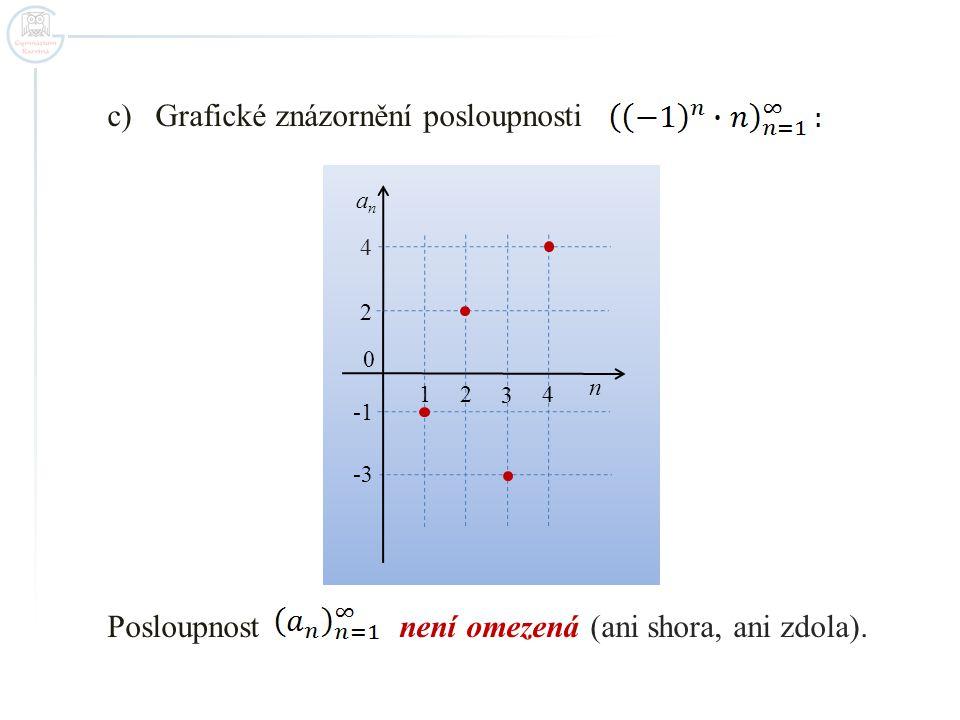 c)Grafické znázornění posloupnosti Posloupnost není omezená (ani shora, ani zdola).