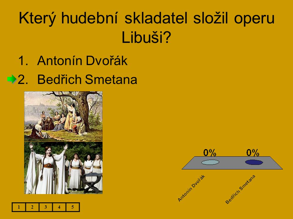 Který hudební skladatel složil operu Libuši? 12345 1.Antonín Dvořák 2.Bedřich Smetana