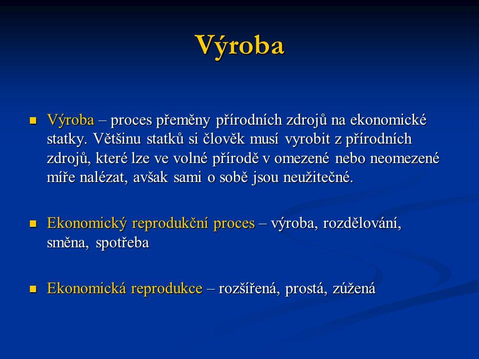 Výroba Výroba – proces přeměny přírodních zdrojů na ekonomické statky. Většinu statků si člověk musí vyrobit z přírodních zdrojů, které lze ve volné p