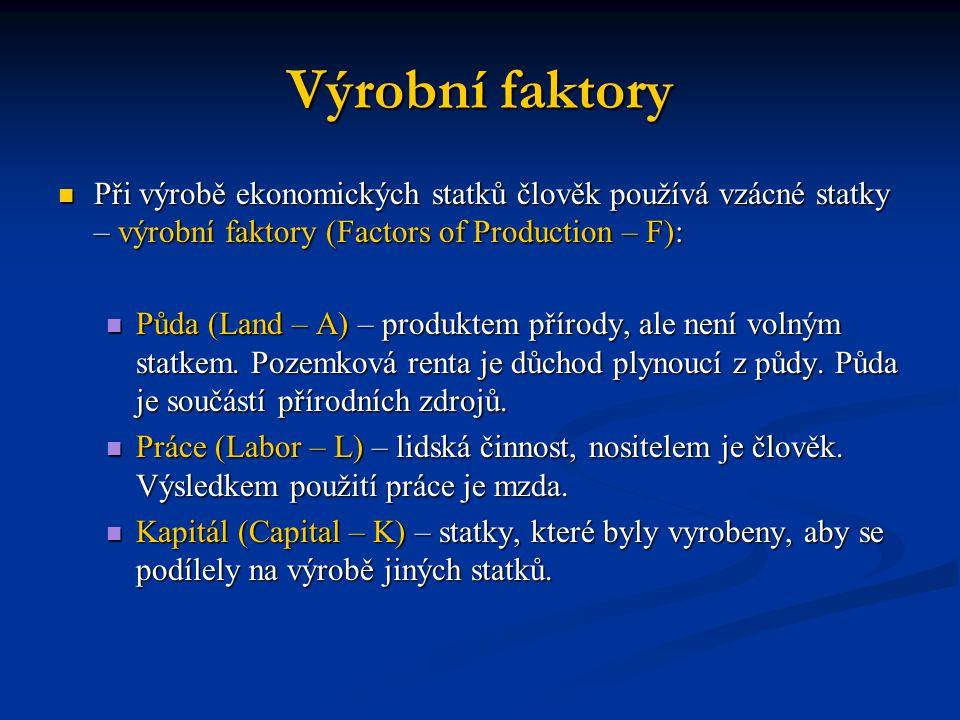 Výrobní faktory Při výrobě ekonomických statků člověk používá vzácné statky – výrobní faktory (Factors of Production – F): Při výrobě ekonomických sta