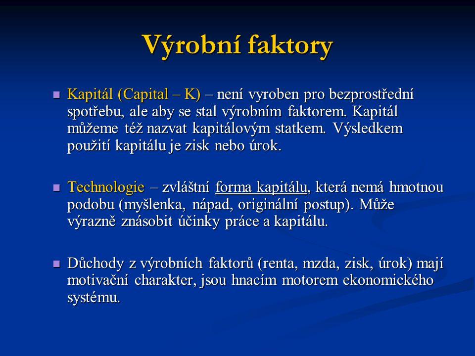 Výrobní faktory Kapitál (Capital – K) – není vyroben pro bezprostřední spotřebu, ale aby se stal výrobním faktorem. Kapitál můžeme též nazvat kapitálo