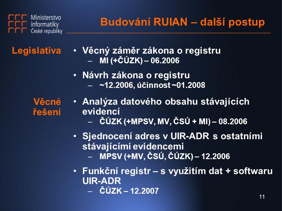 11 Budování RUIAN – další postup Věcný záměr zákona o registru –MI (+ČÚZK) – 06.2006 Návrh zákona o registru –~12.2006, účinnost ~01.2008 Analýza datového obsahu stávajících evidencí –ČÚZK (+MPSV, MV, ČSÚ + MI) – 08.2006 Sjednocení adres v UIR-ADR s ostatními stávajícími evidencemi –MPSV (+MV, ČSÚ, ČÚZK) – 12.2006 Funkční registr – s využitím dat + softwaru UIR-ADR –ČÚZK – 12.2007 Legislativa Věcné řešení