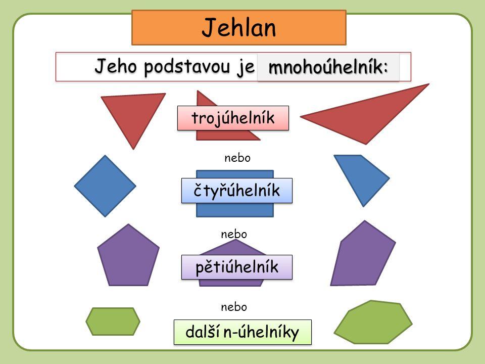Jehlan Jeho podstavou je ………………… mnohoúhelník:mnohoúhelník: trojúhelník čtyřúhelník další n-úhelníky nebo pětiúhelník