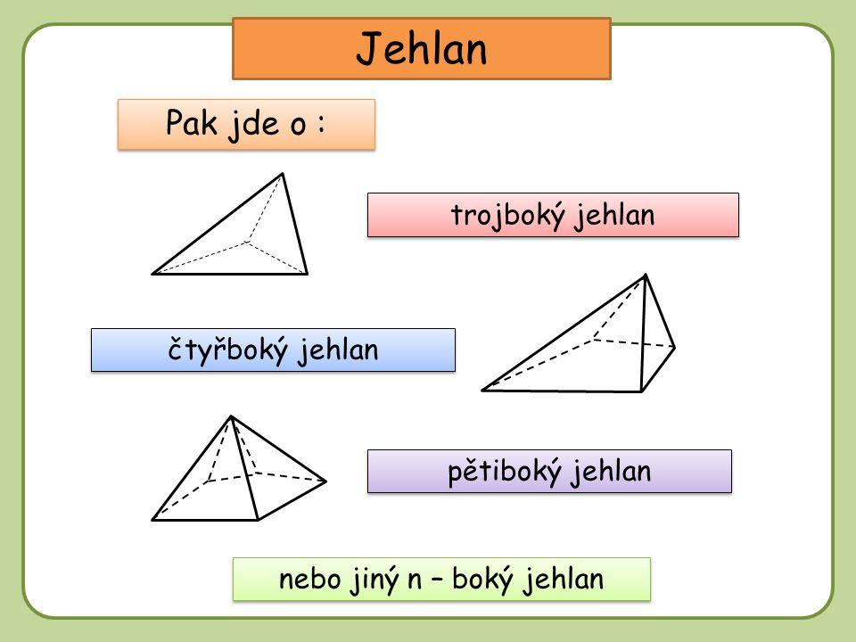 Jehlan Boční stěny jsou …………………, které mají společný bod, nazývající se …………… trojúhelníky, vrchol.