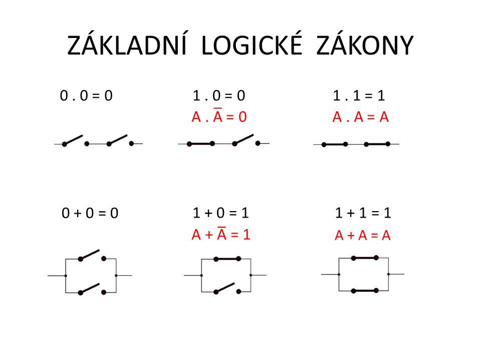 ZÁKLADNÍ LOGICKÉ ZÁKONY 0 + 0 = 0 1 + 0 = 11 + 1 = 1 0. 0 = 01. 0 = 01. 1 = 1 A. A = A A + A = A A. A = 0 A + A = 1 _ _