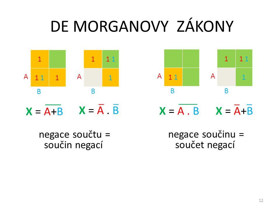 DE MORGANOVY ZÁKONY 12 A B X = A+BX = A+B ___ negace součtu = součin negací negace součinu = součet negací 1 1 11 11 11 1 A B X = A. B _ _ A B ____ 1