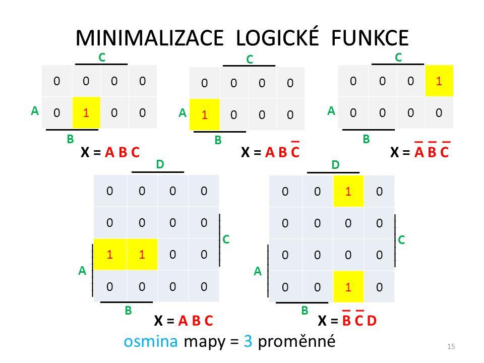 15 MINIMALIZACE LOGICKÉ FUNKCE 0000 0100 A B ________ C 0000 1000 A B C 0001 0000 A B C X = A B C X = A B C X = A B C _ osmina mapy = 3 proměnné X = A