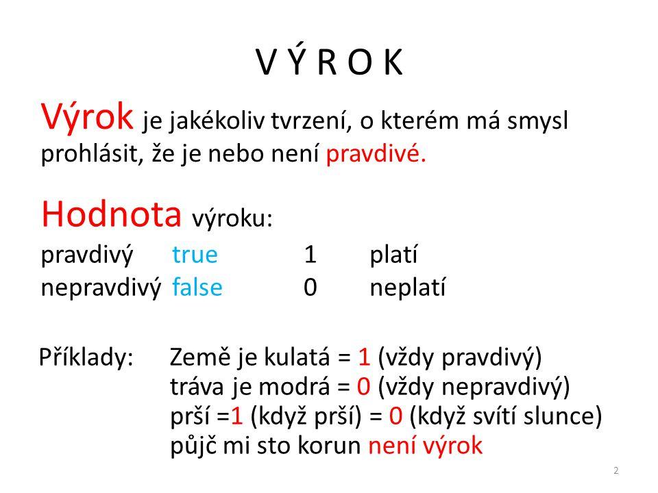V Ý R O K 2 Výrok je jakékoliv tvrzení, o kterém má smysl prohlásit, že je nebo není pravdivé. Hodnota výroku: pravdivýtrue1platí nepravdivýfalse0nepl