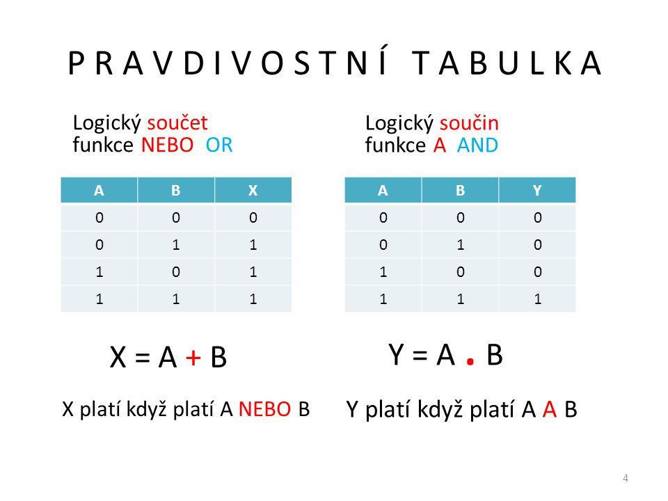 P R A V D I V O S T N Í T A B U L K A 4 ABX 000 011 101 111 ABY 000 010 100 111 Logický součet funkce NEBO OR X = A + B X platí když platí A NEBO B Lo