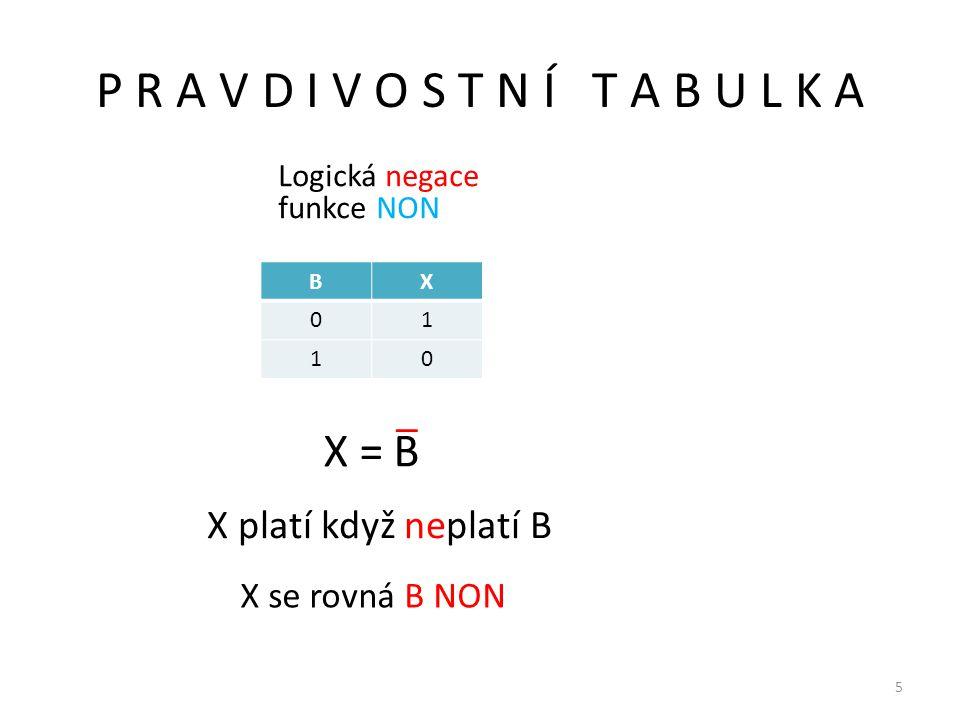 LOGICKÉ FUNKCE DVOU PROMĚNNÝCH I 6 0011A 0101B 0000X= 0 0001X= A.
