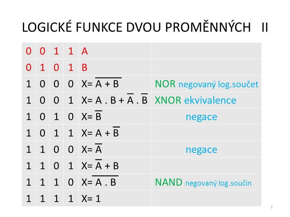 7 LOGICKÉ FUNKCE DVOU PROMĚNNÝCH II 0011A 0101B 1000X= A + BNOR negovaný log.součet 1001X= A. B + A. BXNOR ekvivalence 1010X= B negace 1011X= A + B 11