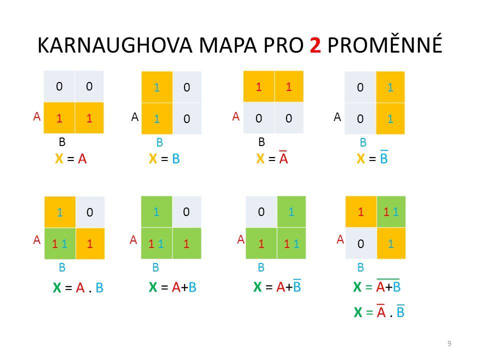 9 KARNAUGHOVA MAPA PRO 2 PROMĚNNÉ 00 11 A B 10 10 A B 11 00 A B 01 01 A B X = A. B 10 1 1 A B 10 1 A B 01 1 A B X = A+BX = A+B X = AX = AX = BX = BX =