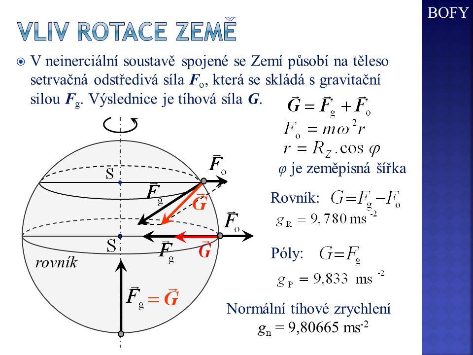  V neinerciální soustavě spojené se Zemí působí na těleso setrvačná odstředivá síla F o, která se skládá s gravitační silou F g. Výslednice je tíhová