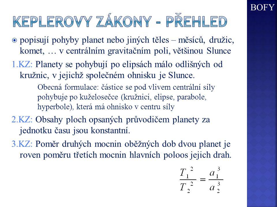  popisují pohyby planet nebo jiných těles – měsíců, družic, komet, … v centrálním gravitačním poli, většinou Slunce 1.KZ: Planety se pohybují po elip