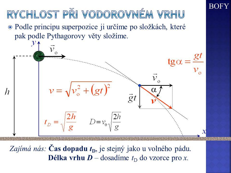  Podle principu superpozice ji určíme po složkách, které pak podle Pythagorovy věty složíme.  Zajímá nás: Čas dopadu t D, je stejný jako u volného p