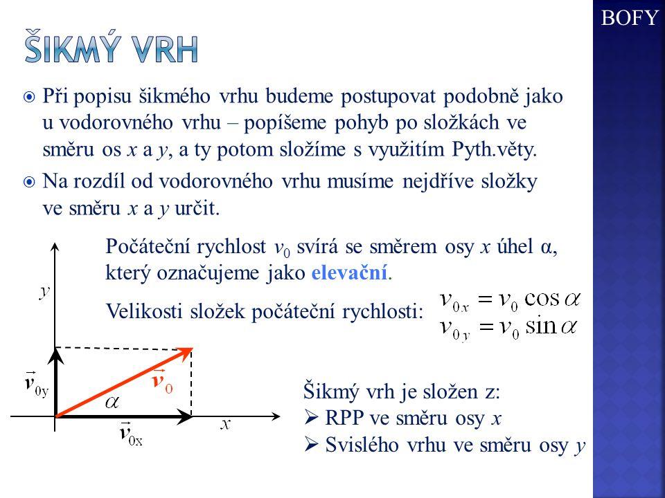  Při popisu šikmého vrhu budeme postupovat podobně jako u vodorovného vrhu – popíšeme pohyb po složkách ve směru os x a y, a ty potom složíme s využi
