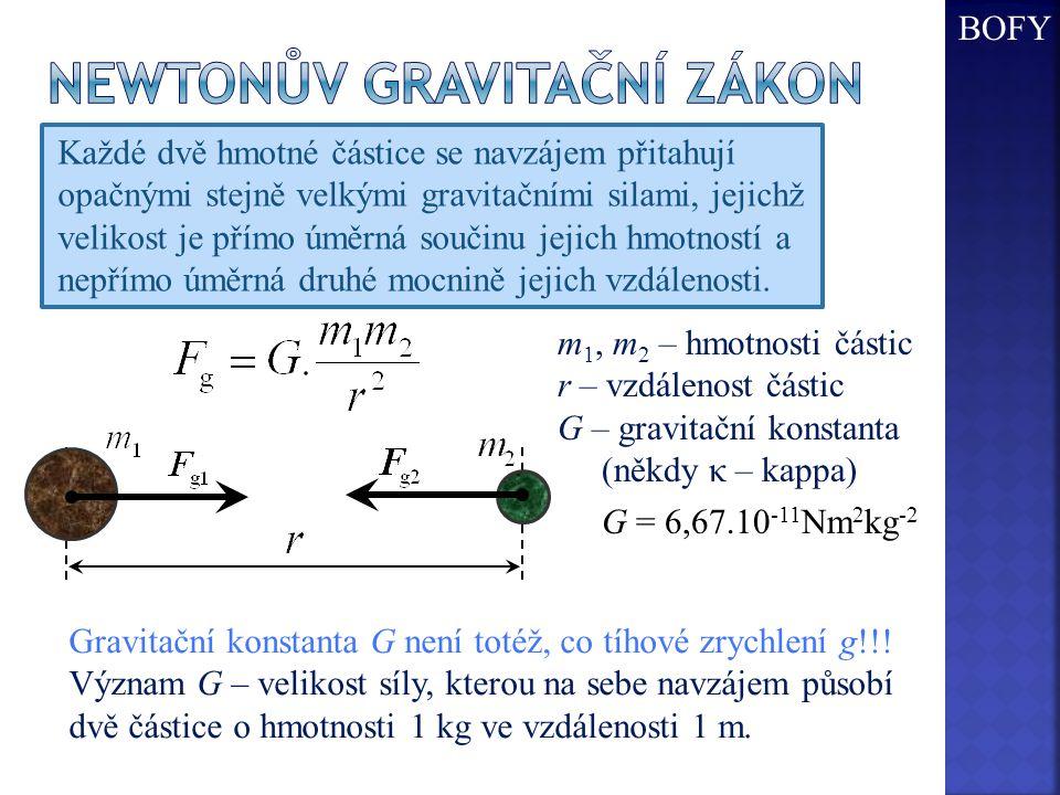 Každé dvě hmotné částice se navzájem přitahují opačnými stejně velkými gravitačními silami, jejichž velikost je přímo úměrná součinu jejich hmotností