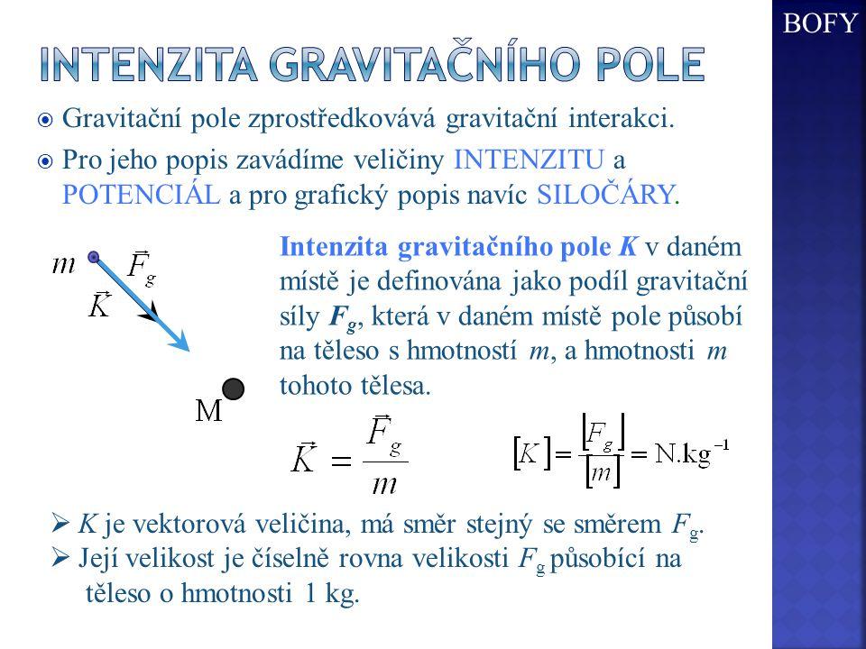  Gravitační pole zprostředkovává gravitační interakci.  Pro jeho popis zavádíme veličiny INTENZITU a POTENCIÁL a pro grafický popis navíc SILOČÁRY.