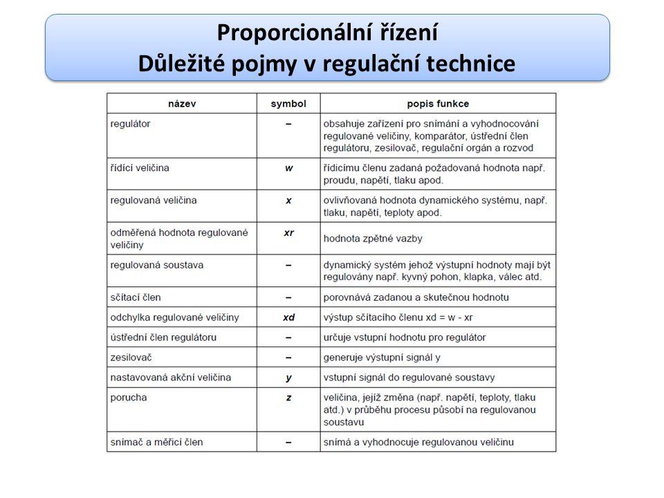 Důležité pojmy v regulační technice Proporcionální řízení Důležité pojmy v regulační technice