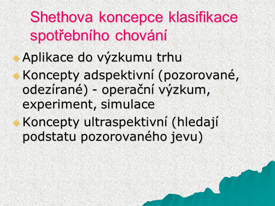Shethova koncepce klasifikace spotřebního chování  Aplikace do výzkumu trhu  Koncepty adspektivní (pozorované, odezírané) - operační výzkum, experiment, simulace  Koncepty ultraspektivní (hledají podstatu pozorovaného jevu)