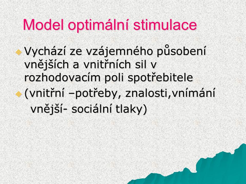 Model optimální stimulace  Vychází ze vzájemného působení vnějších a vnitřních sil v rozhodovacím poli spotřebitele  (vnitřní –potřeby, znalosti,vnímání vnější- sociální tlaky) vnější- sociální tlaky)