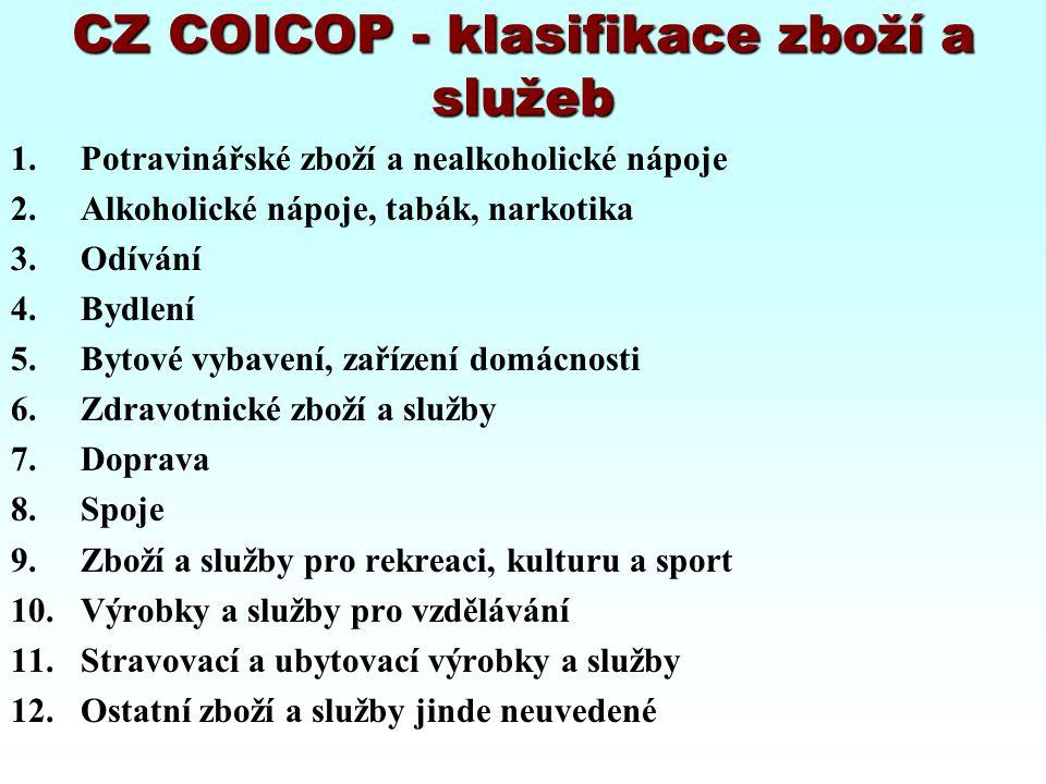 CZ COICOP - klasifikace zboží a služeb 1.Potravinářské zboží a nealkoholické nápoje 2.Alkoholické nápoje, tabák, narkotika 3.Odívání 4.Bydlení 5.Bytov