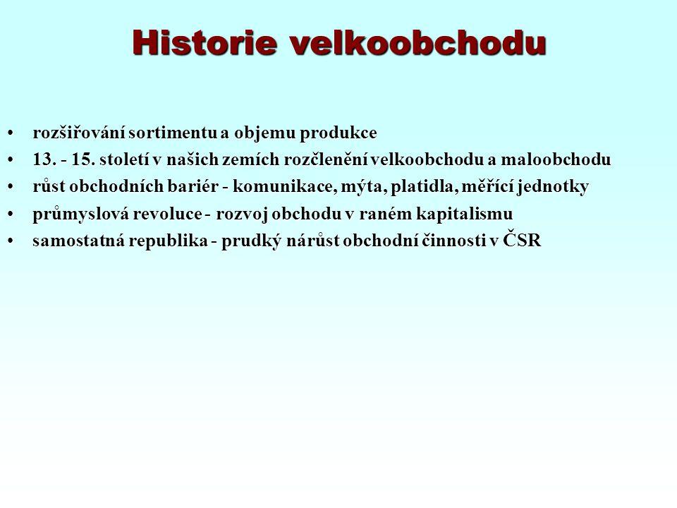 Historie velkoobchodu rozšiřování sortimentu a objemu produkcerozšiřování sortimentu a objemu produkce 13. - 15. století v našich zemích rozčlenění ve