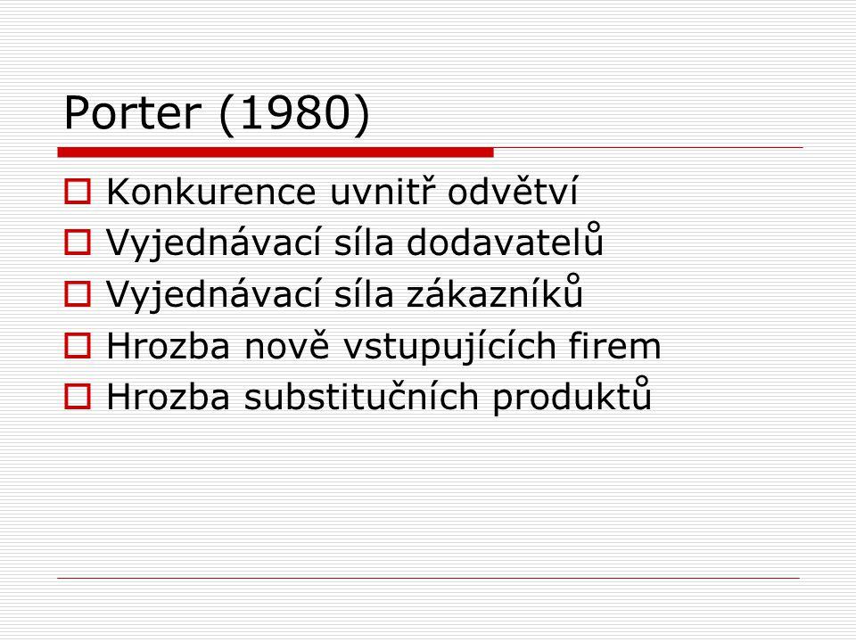 Porter (1980)  Konkurence uvnitř odvětví  Vyjednávací síla dodavatelů  Vyjednávací síla zákazníků  Hrozba nově vstupujících firem  Hrozba substit