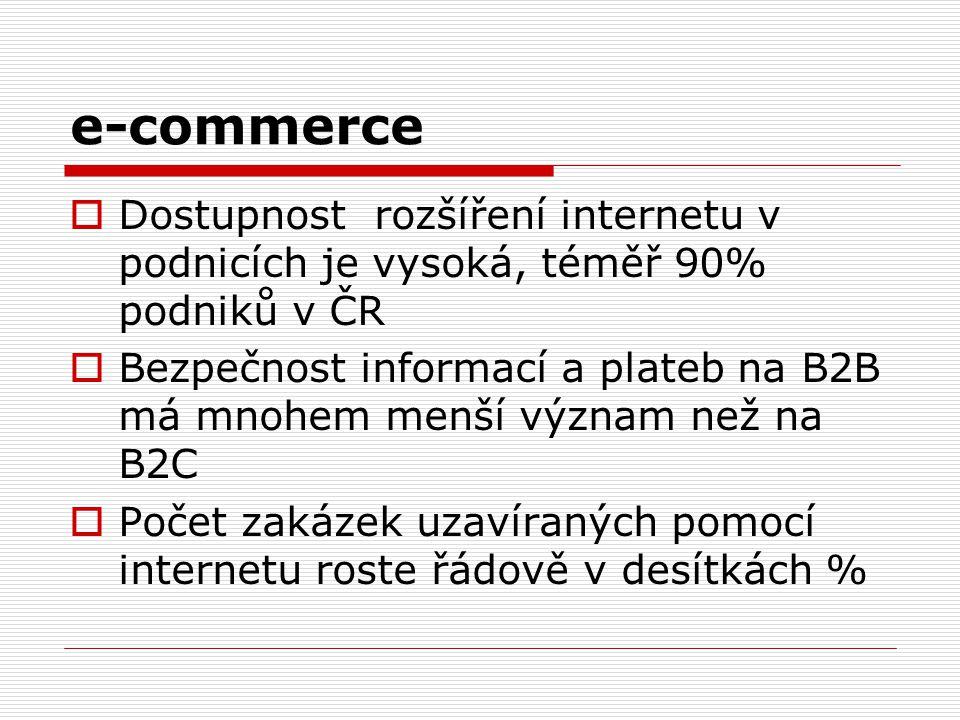e-commerce  Dostupnost rozšíření internetu v podnicích je vysoká, téměř 90% podniků v ČR  Bezpečnost informací a plateb na B2B má mnohem menší význam než na B2C  Počet zakázek uzavíraných pomocí internetu roste řádově v desítkách %