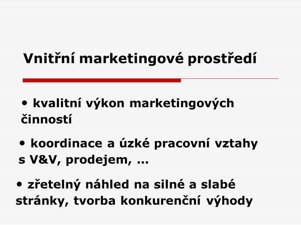 Vnitřní marketingové prostředí kvalitní výkon marketingových činností koordinace a úzké pracovní vztahy s V&V, prodejem,... zřetelný náhled na silné a