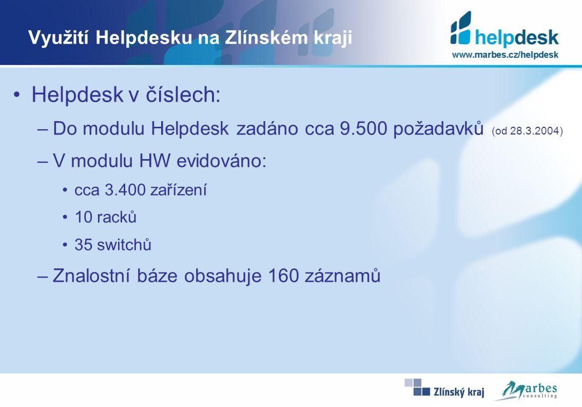 Využití Helpdesku na Zlínském kraji Helpdesk v číslech: –Do modulu Helpdesk zadáno cca 9.500 požadavků (od 28.3.2004) –V modulu HW evidováno: cca 3.400 zařízení 10 racků 35 switchů –Znalostní báze obsahuje 160 záznamů