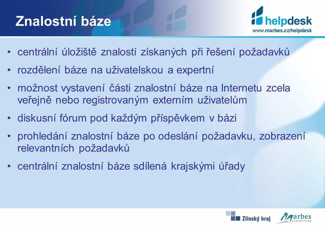 Kontaktní údaje Řešitel Zlínský kraj Pavel Kopecký pavel.kopecky@kr-zlinsky.cz Dodavatel Marbes consulting s.r.o.