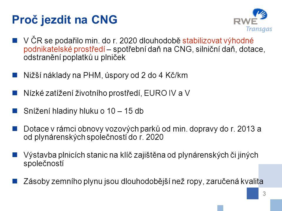 3 Proč jezdit na CNG V ČR se podařilo min. do r.