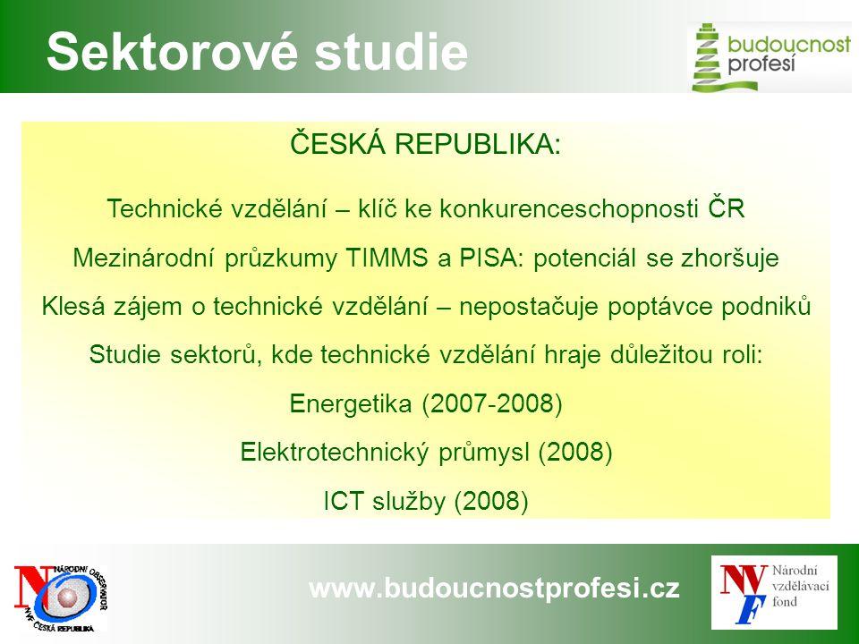 www.budoucnostprofesi.cz Sektorové studie ČESKÁ REPUBLIKA: Technické vzdělání – klíč ke konkurenceschopnosti ČR Mezinárodní průzkumy TIMMS a PISA: potenciál se zhoršuje Klesá zájem o technické vzdělání – nepostačuje poptávce podniků Studie sektorů, kde technické vzdělání hraje důležitou roli: Energetika (2007-2008) Elektrotechnický průmysl (2008) ICT služby (2008)