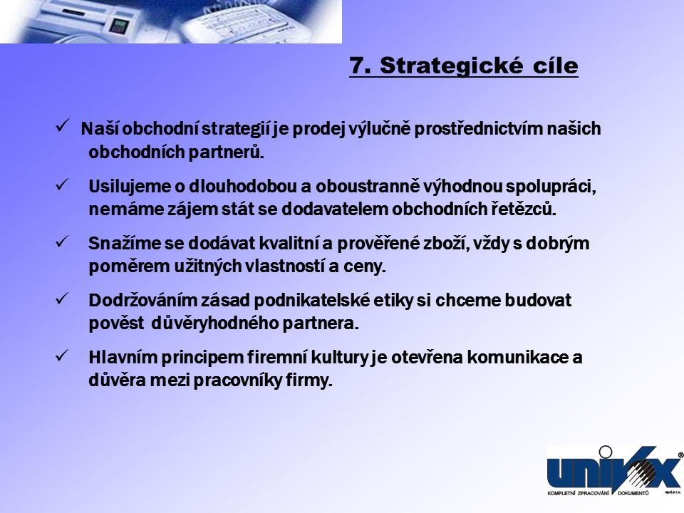 Naší obchodní strategií je prodej výlučně prostřednictvím našich obchodních partnerů. Usilujeme o dlouhodobou a oboustranně výhodnou spolupráci, nemám