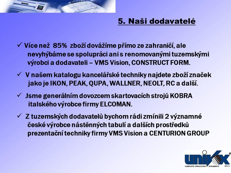V současné době spolupracujeme s cca 1000 subjektů v ČR, na Slovensku, Polsku a Litvě.