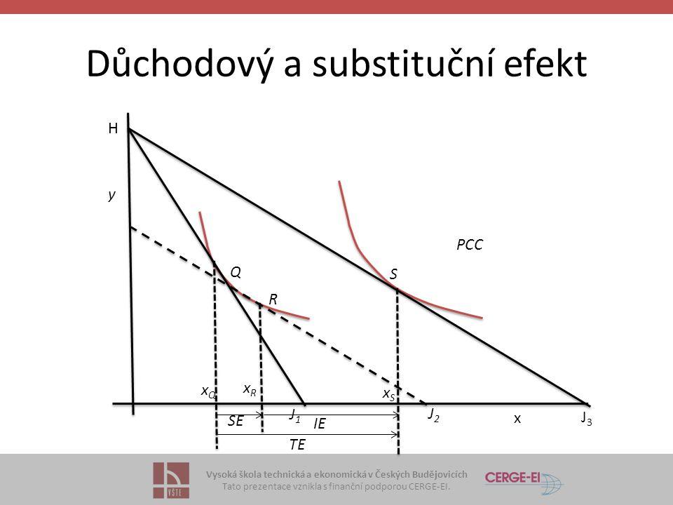 Vysoká škola technická a ekonomická v Českých Budějovicích Tato prezentace vznikla s finanční podporou CERGE-EI. Důchodový a substituční efekt x J3J3