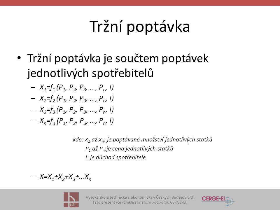Vysoká škola technická a ekonomická v Českých Budějovicích Tato prezentace vznikla s finanční podporou CERGE-EI. Tržní poptávka Tržní poptávka je souč