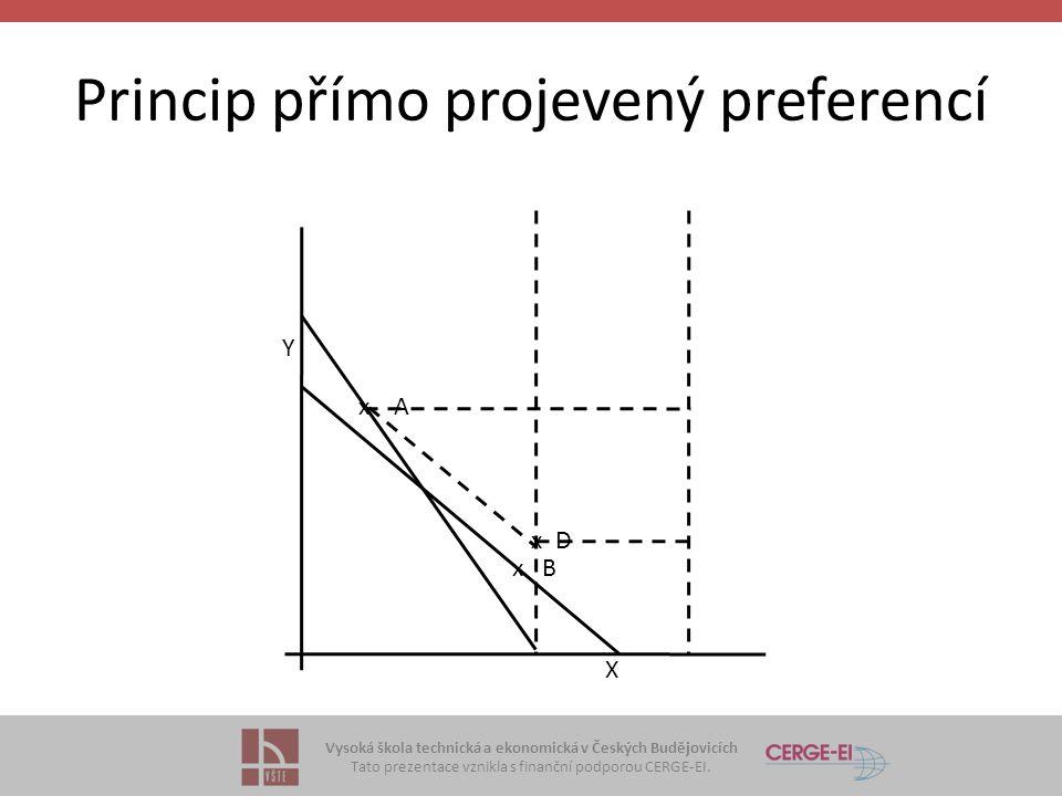 Vysoká škola technická a ekonomická v Českých Budějovicích Tato prezentace vznikla s finanční podporou CERGE-EI. Princip přímo projevený preferencí x