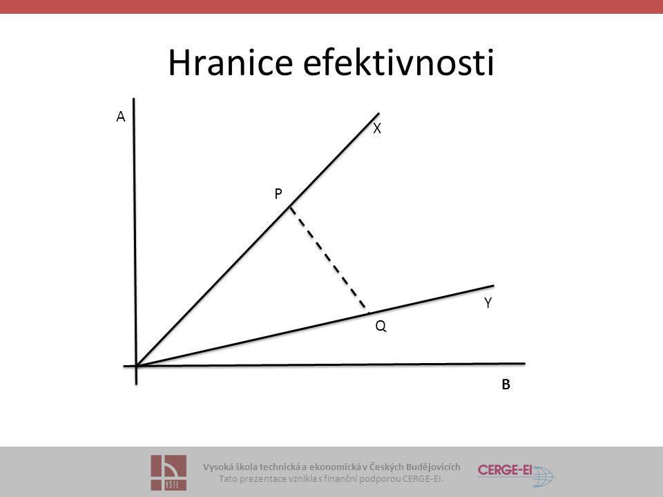 Vysoká škola technická a ekonomická v Českých Budějovicích Tato prezentace vznikla s finanční podporou CERGE-EI. Hranice efektivnosti A Y X Q P B