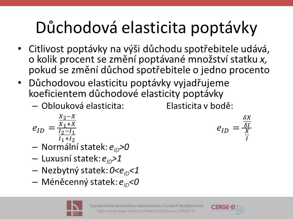 Vysoká škola technická a ekonomická v Českých Budějovicích Tato prezentace vznikla s finanční podporou CERGE-EI. Důchodová elasticita poptávky