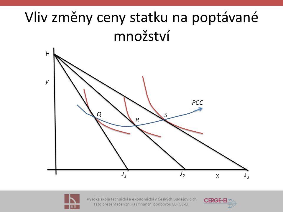 Vysoká škola technická a ekonomická v Českých Budějovicích Tato prezentace vznikla s finanční podporou CERGE-EI. Vliv změny ceny statku na poptávané m