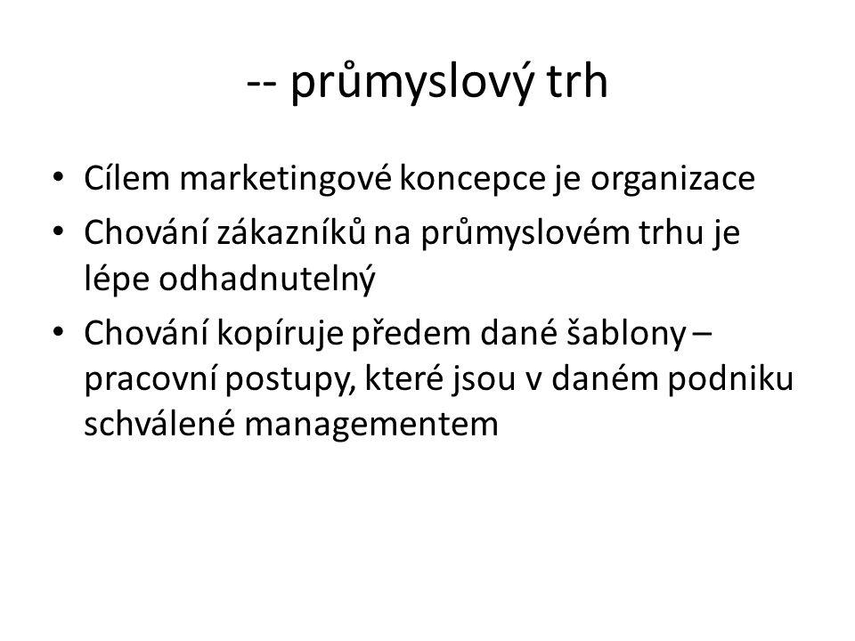 -- průmyslový trh Cílem marketingové koncepce je organizace Chování zákazníků na průmyslovém trhu je lépe odhadnutelný Chování kopíruje předem dané ša