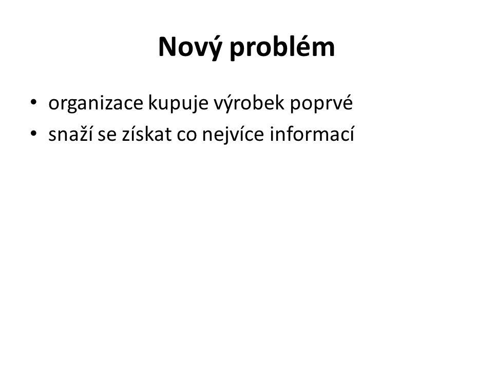 Nový problém organizace kupuje výrobek poprvé snaží se získat co nejvíce informací