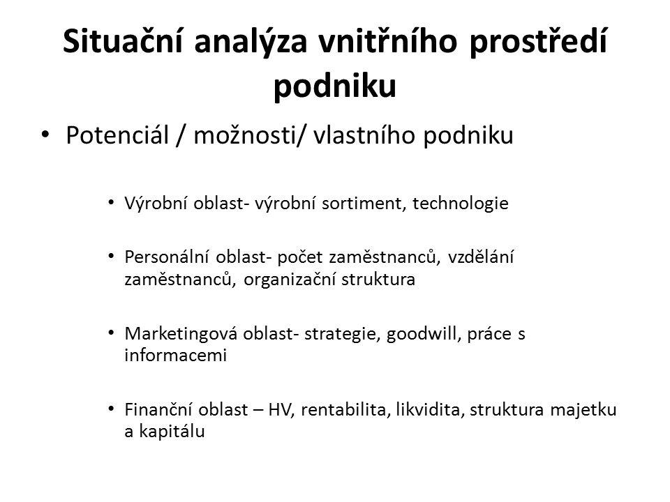 Situační analýza vnitřního prostředí podniku Potenciál / možnosti/ vlastního podniku Výrobní oblast- výrobní sortiment, technologie Personální oblast-