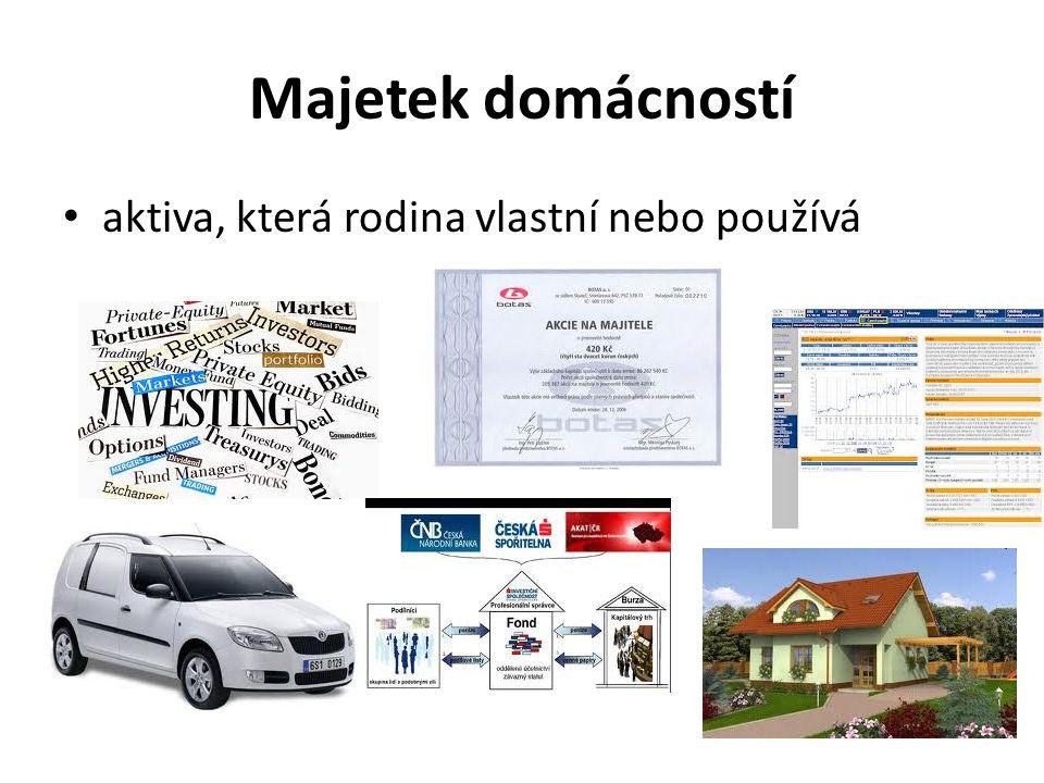 Majetek domácností aktiva, která rodina vlastní nebo používá