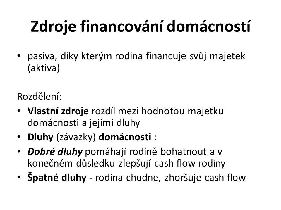 Zdroje financování domácností pasiva, díky kterým rodina financuje svůj majetek (aktiva) Rozdělení: Vlastní zdroje rozdíl mezi hodnotou majetku domácnosti a jejími dluhy Dluhy (závazky) domácnosti : Dobré dluhy pomáhají rodině bohatnout a v konečném důsledku zlepšují cash flow rodiny Špatné dluhy - rodina chudne, zhoršuje cash flow